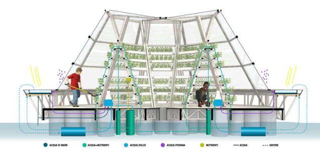 Carlo Ratti Associati Future Food District at Expo Milano 2015