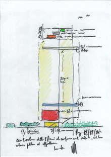 Renzo Piano Building Workshop Intesa Sanpaolo skyscraper Turin