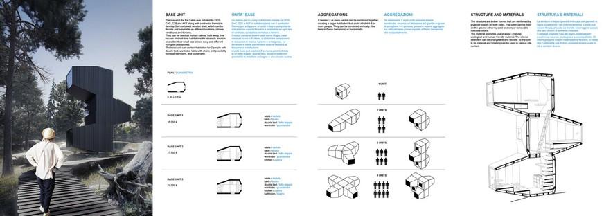 OFIS, C+C, C28 and AKT Living Unit Milano Design Week