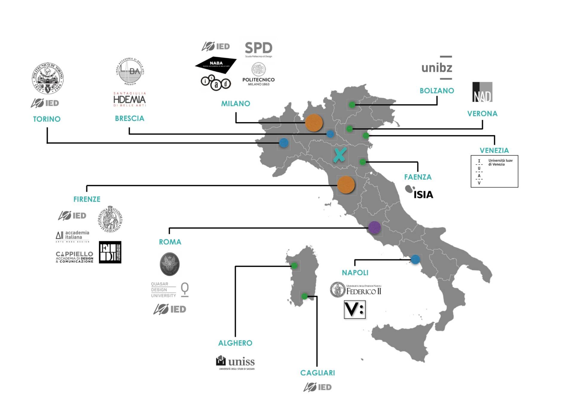 IUSVE and IRIS Ceramica Group for CO-Creation and education in interior design