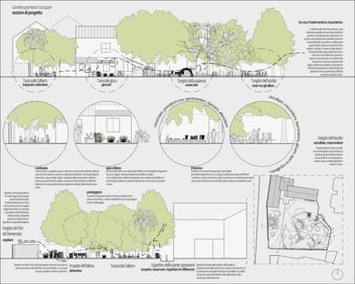The winner of the Next Landmark 2020 contest is Bruna Sigillo's Planetary Garden
