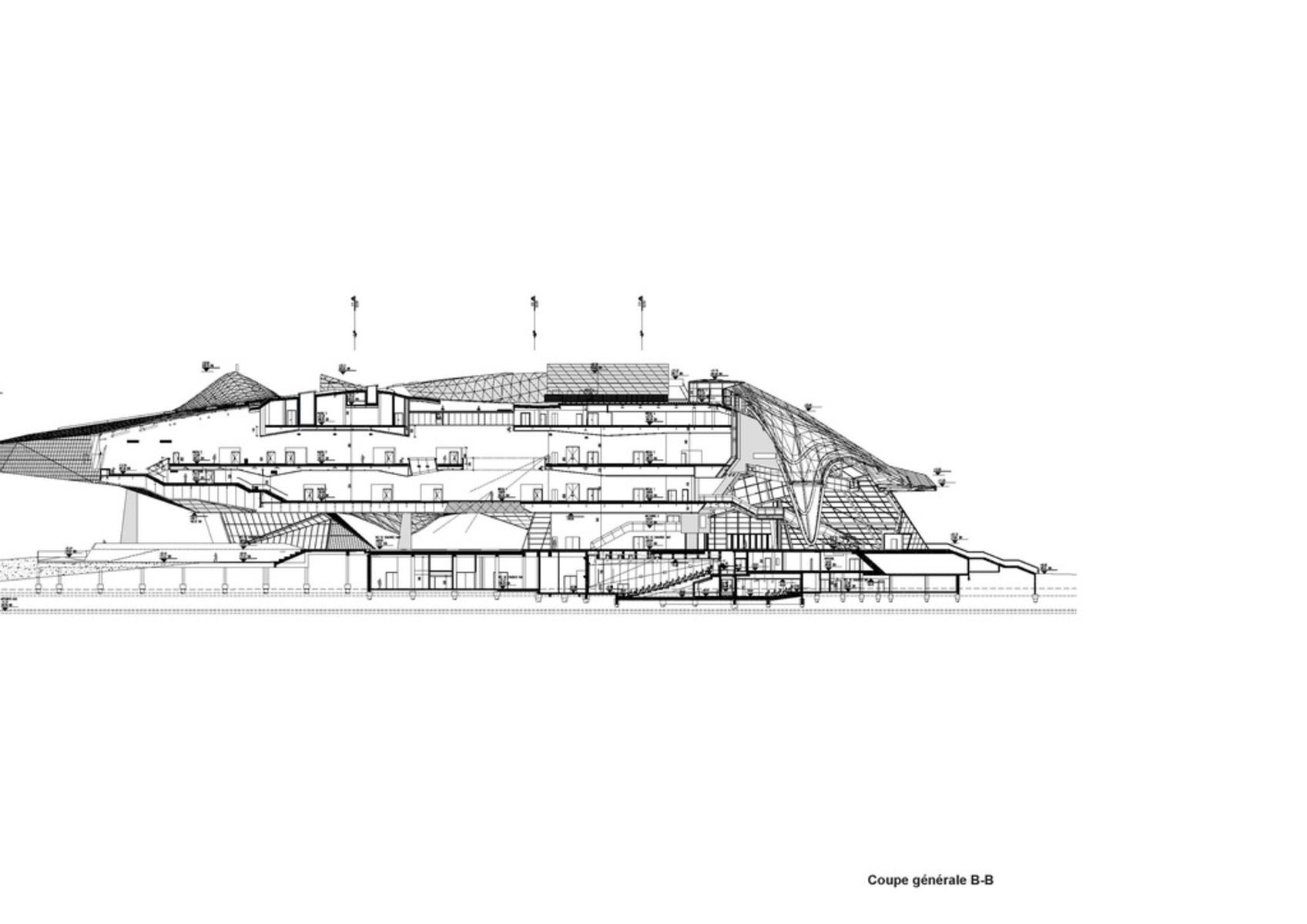 Coop Himmelb(l)au and the Musée des Confluences in Lyon