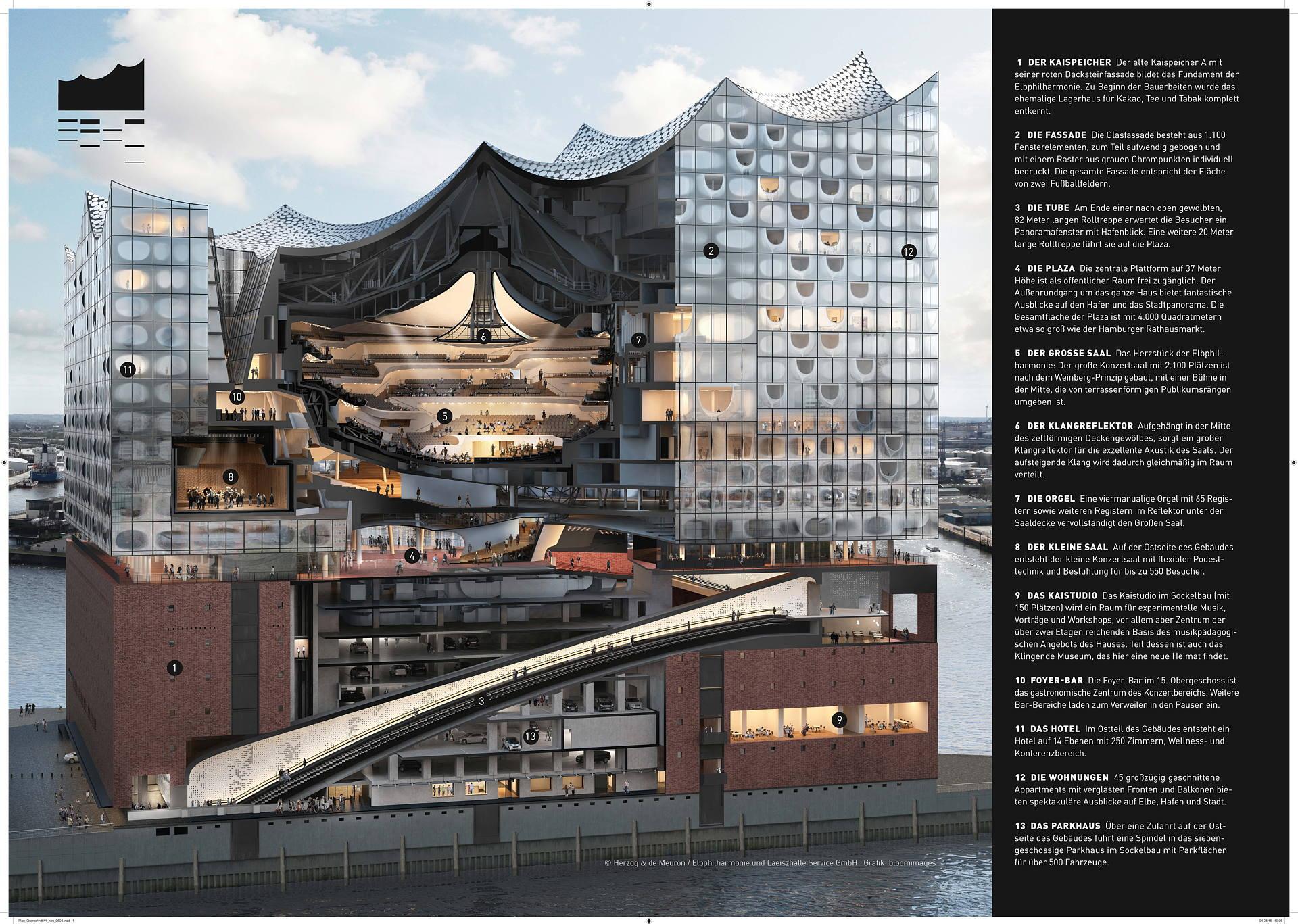Herzog /& de Meuron Elbphilharmonie Hamburg