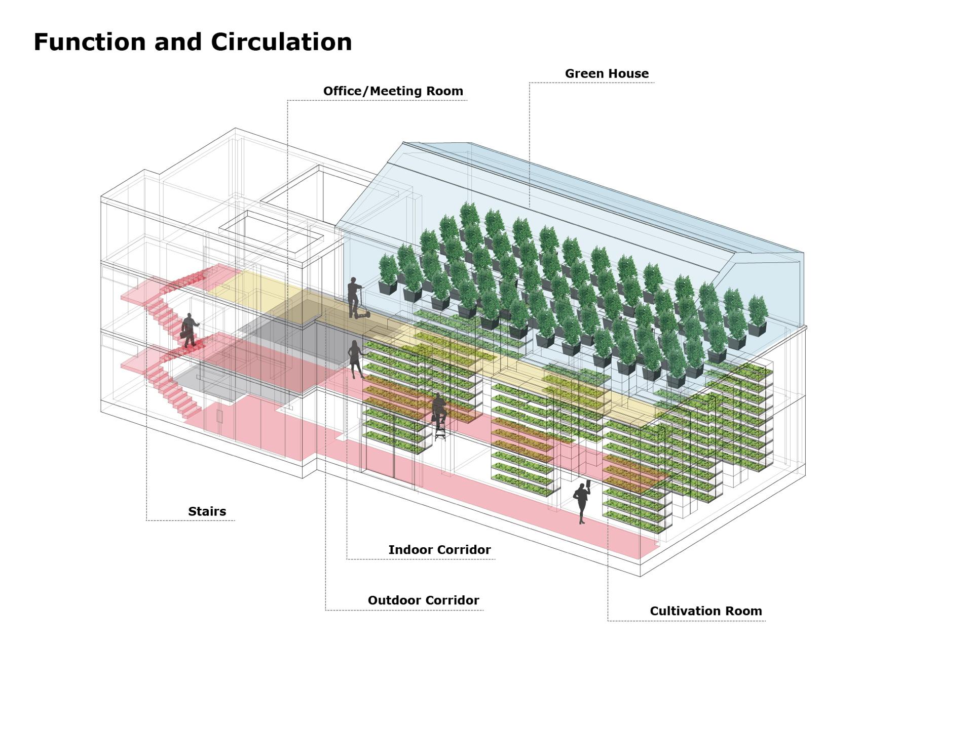 Architecture Studio YEIN: KIST Smart U-Farm in Gangneung