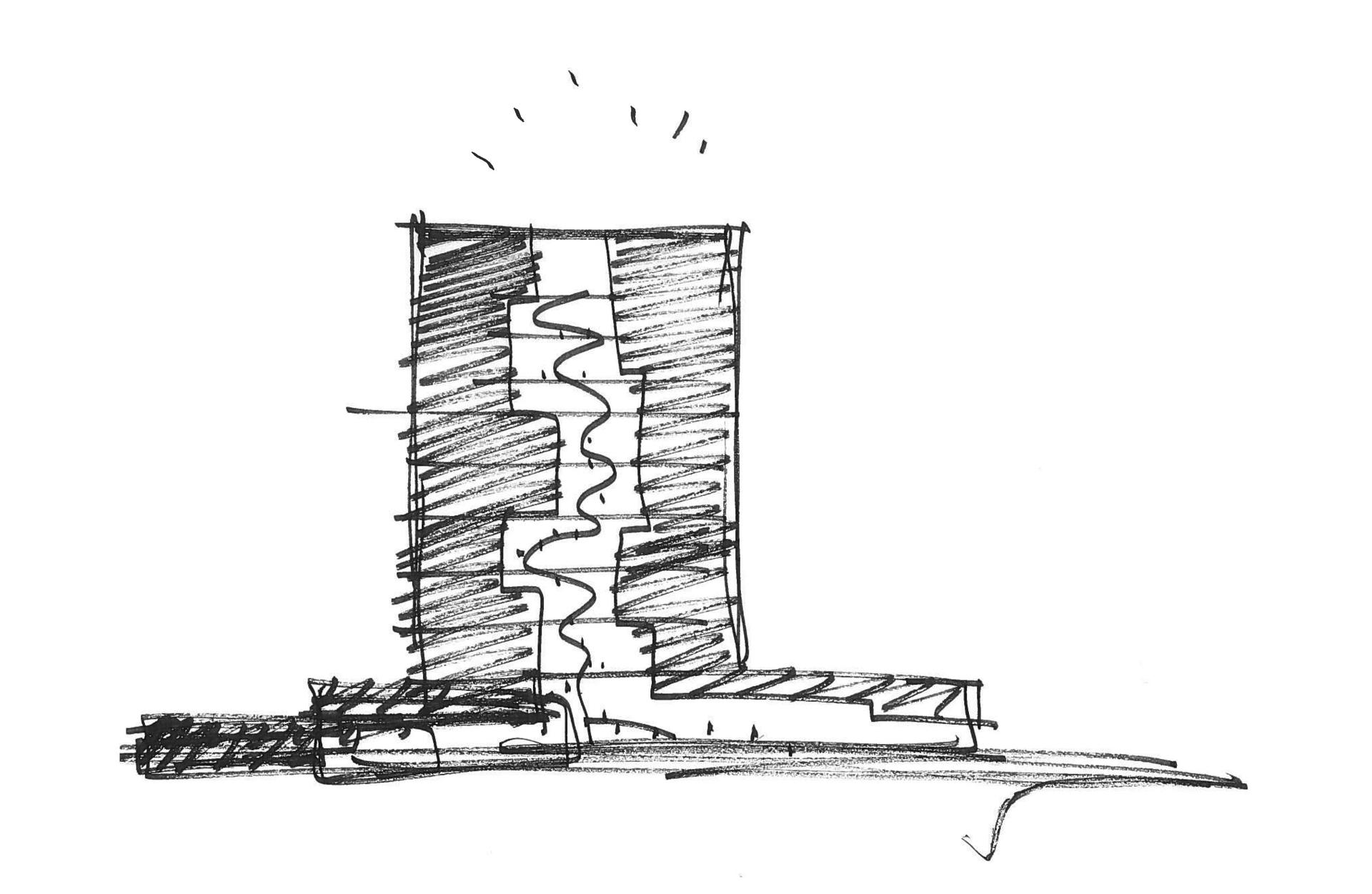 C.F. Møller: Maersk Tower, Panum Building in Copenhagen