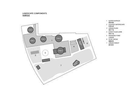 OPEN Architecture: Tank Shanghai Art Centre