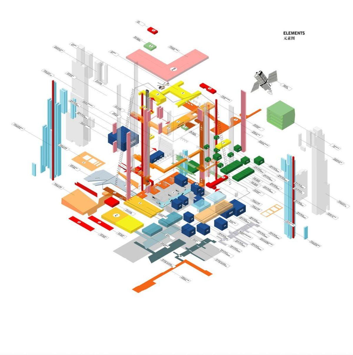 Oma  Rem Koolhaas  Cctv Building In Beijing