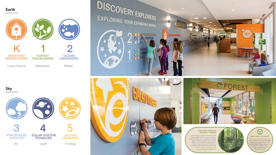 AIA COTE Top Ten: Discovery Elementary School, VMDO Architects