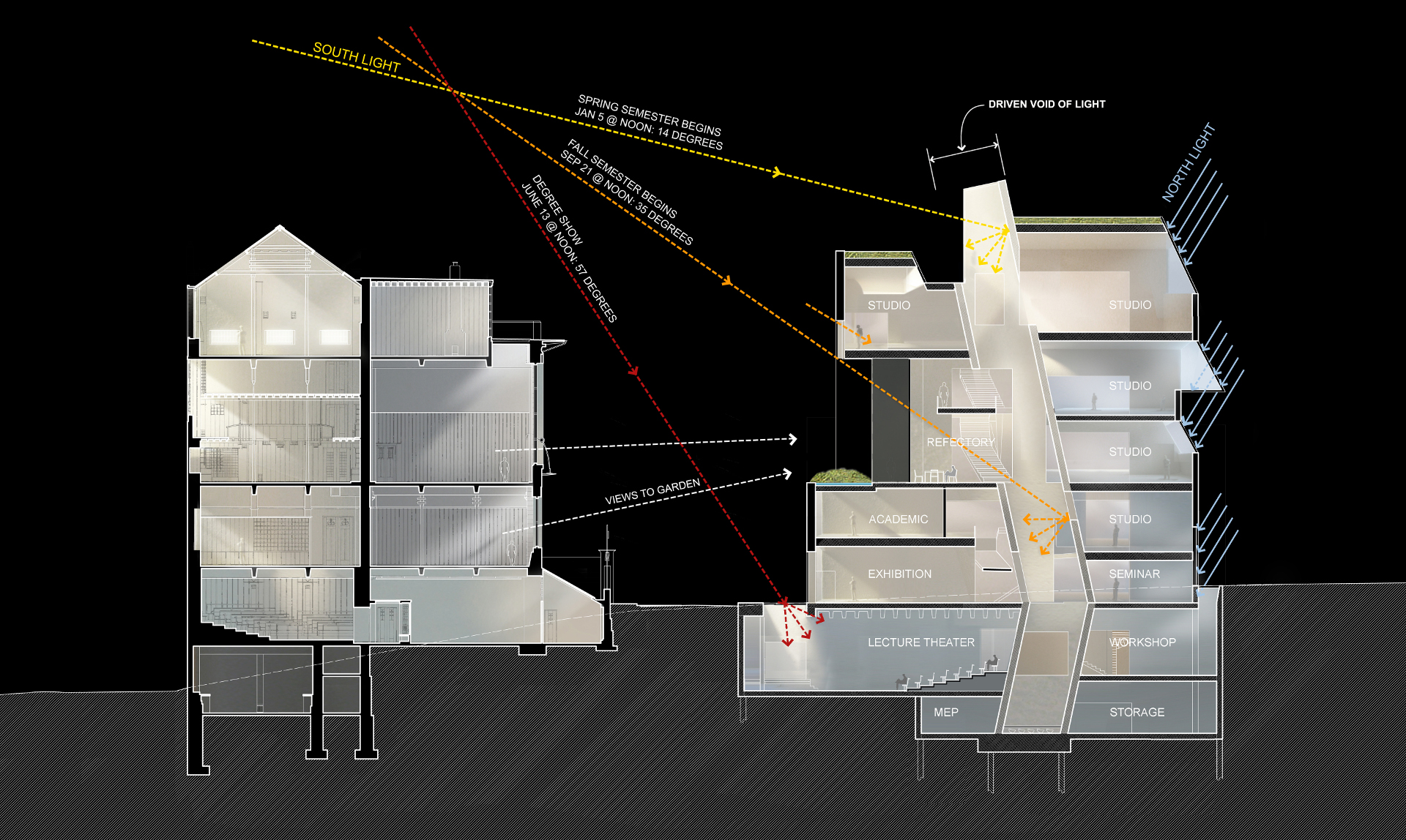 Steven Holl S Glasgow School And Its Vertical Tunnels Of