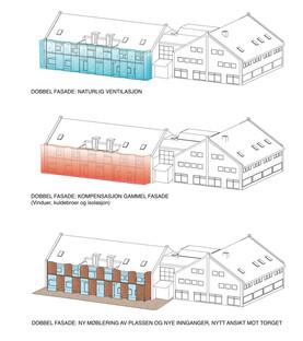 Reinforced curved brick façade